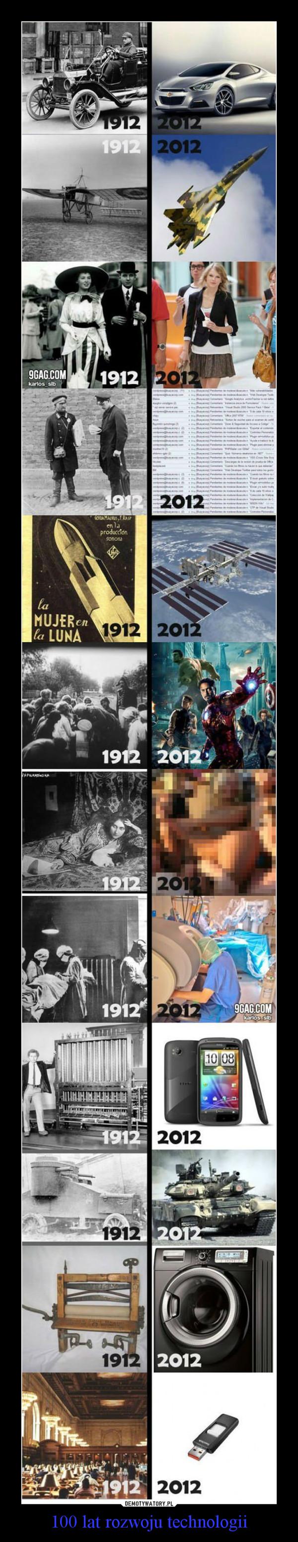 100 lat rozwoju technologii –