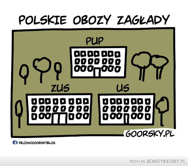 Polskie obozy zagłady –