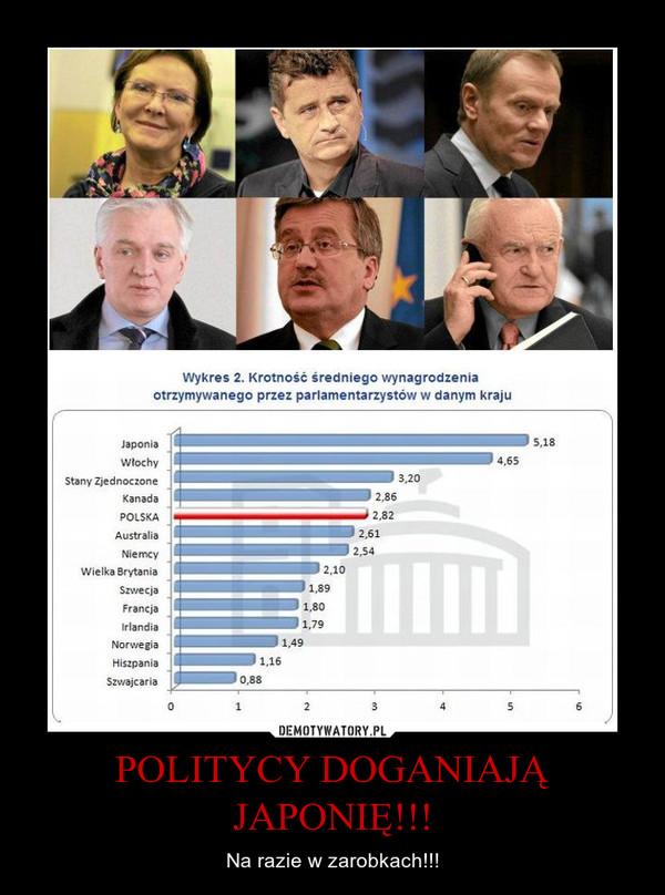 POLITYCY DOGANIAJĄ JAPONIĘ!!! – Na razie w zarobkach!!!