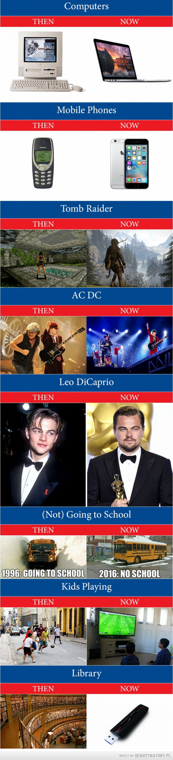 1996 vs 2016 –  THEN NOWMobile PhonesTHEN NOWTomb RaiderTHEN NOWAC DCTHEN NOWLeo DiCaprioTHEN NOW(Not) Going to SchoolTHEN NOWKids PlayingTHEN NOWLibraryTHEN NOW