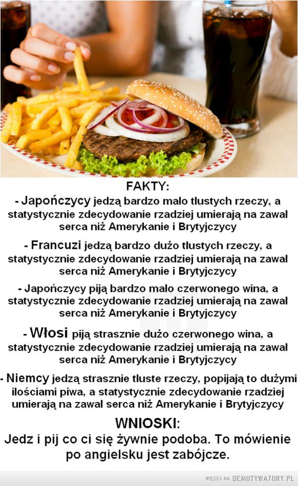 Jedzenie –
