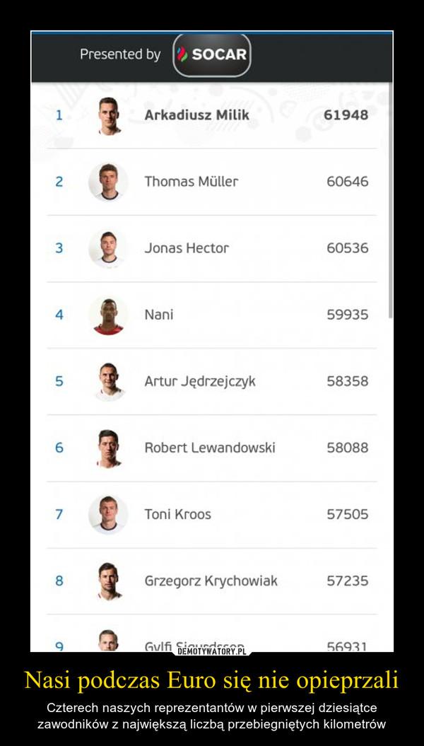 Nasi podczas Euro się nie opieprzali – Czterech naszych reprezentantów w pierwszej dziesiątce zawodników z największą liczbą przebiegniętych kilometrów