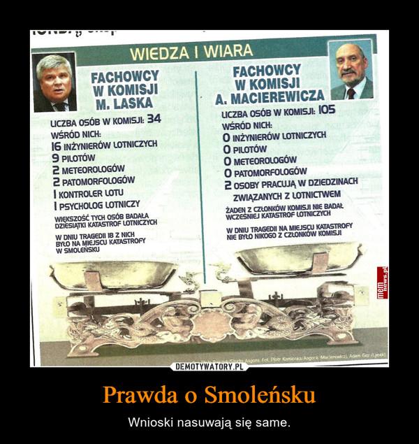 Prawda o Smoleńsku – Wnioski nasuwają się same.