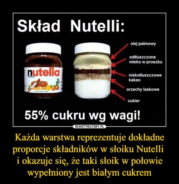 Każda warstwa reprezentuje dokładne proporcje składników w słoiku Nutelli i okazuje się, że taki słoik w połowie wypełniony jest białym cukrem –