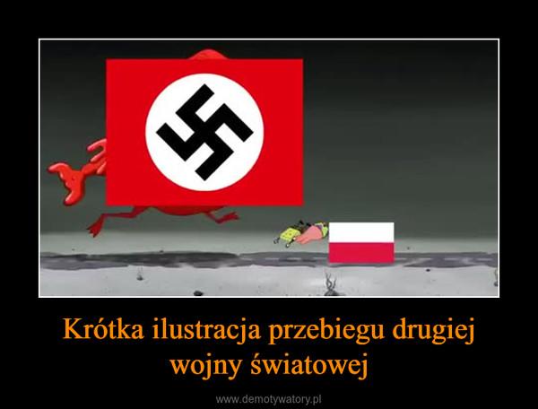 Krótka ilustracja przebiegu drugiej wojny światowej –