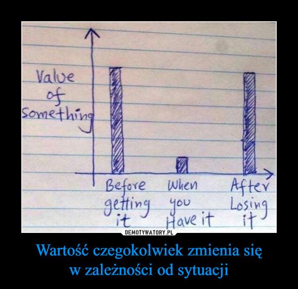 Wartość czegokolwiek zmienia sięw zależności od sytuacji –