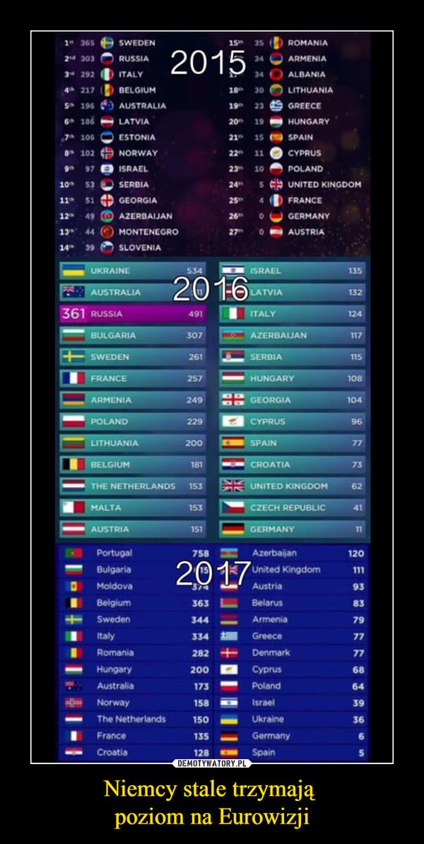 Niemcy stale trzymają poziom na Eurowizji –