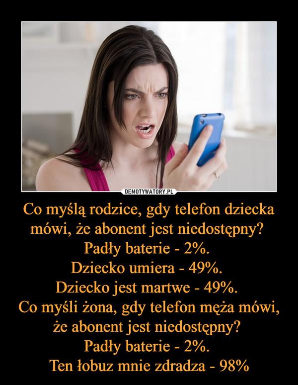 Co myślą rodzice, gdy telefon dziecka mówi, że abonent jest niedostępny? Padły baterie - 2%. Dziecko umiera - 49%. Dziecko jest martwe - 49%. Co myśli żona, gdy telefon męża mówi, że abonent jest niedostępny? Padły baterie - 2%. Ten łobuz mnie zdrad –