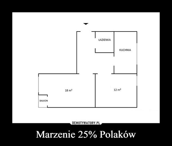 Marzenie 25% Polaków –  ŁAZIENKA KUCHNIA BALKON