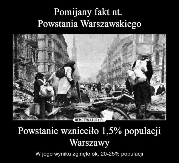 Powstanie wznieciło 1,5% populacji Warszawy – W jego wyniku zginęło ok. 20-25% populacji