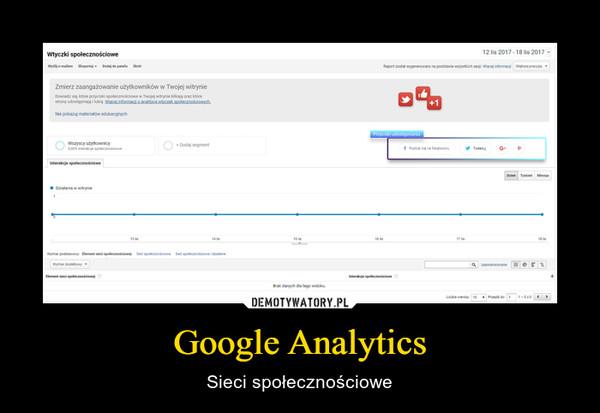 Google Analytics – Sieci społecznościowe