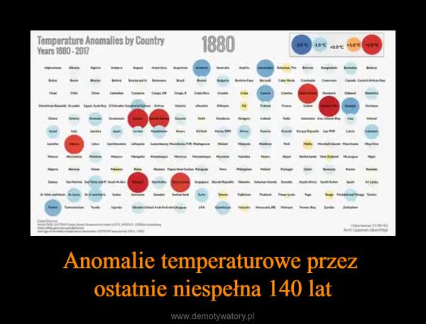 Anomalie temperaturowe przez ostatnie niespełna 140 lat –