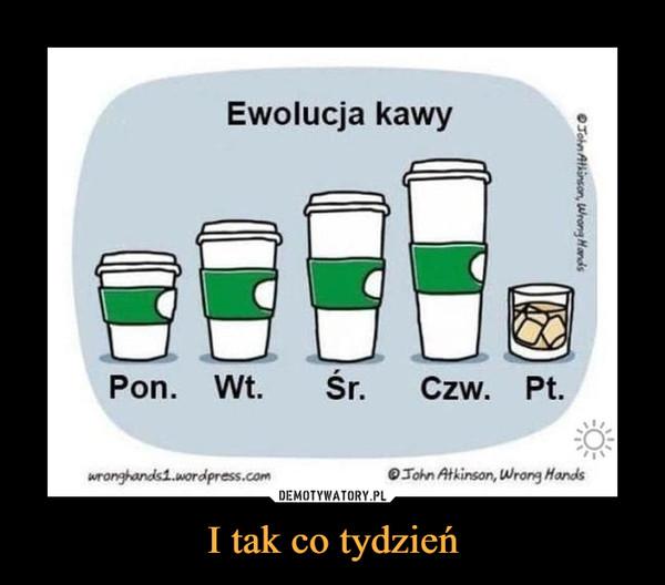 I tak co tydzień –  Ewolucja kawy