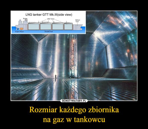 Rozmiar każdego zbiornikana gaz w tankowcu –