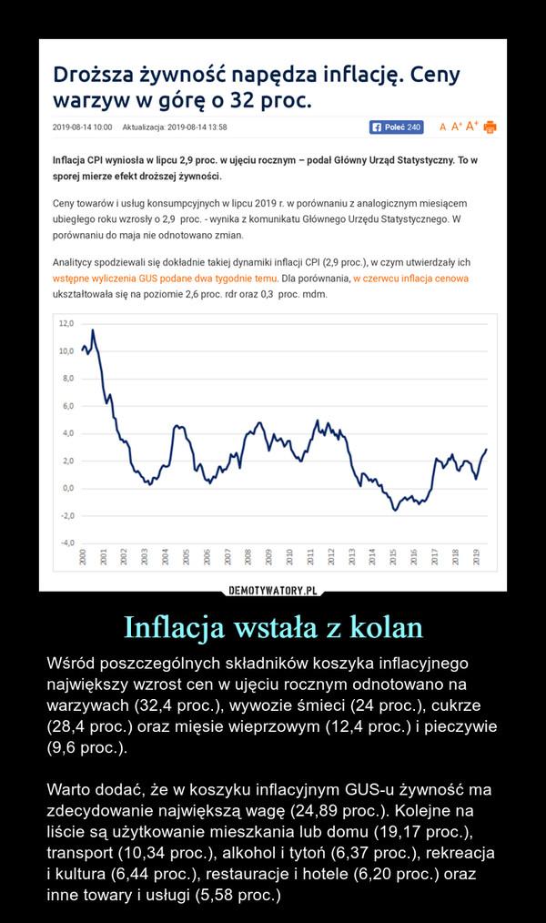 Znalezione obrazy dla zapytania Inflacja a wzrost cen