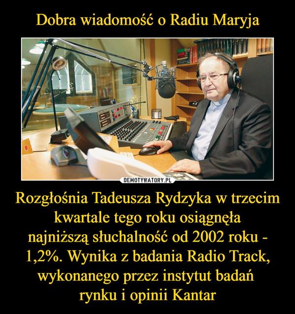 Rozgłośnia Tadeusza Rydzyka w trzecim kwartale tego roku osiągnęłanajniższą słuchalność od 2002 roku - 1,2%. Wynika z badania Radio Track,wykonanego przez instytut badań rynku i opinii Kantar –