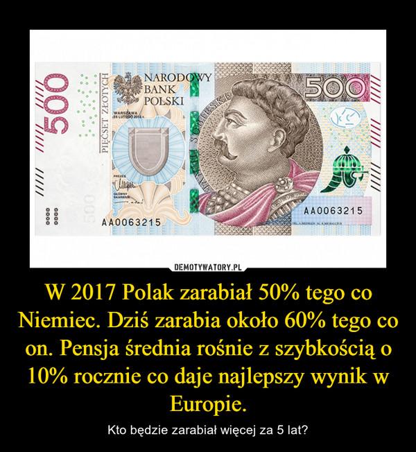 W 2017 Polak zarabiał 50% tego co Niemiec. Dziś zarabia około 60% tego co on. Pensja średnia rośnie z szybkością o 10% rocznie co daje najlepszy wynik w Europie. – Kto będzie zarabiał więcej za 5 lat?