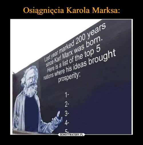 Osiągnięcia Karola Marksa: