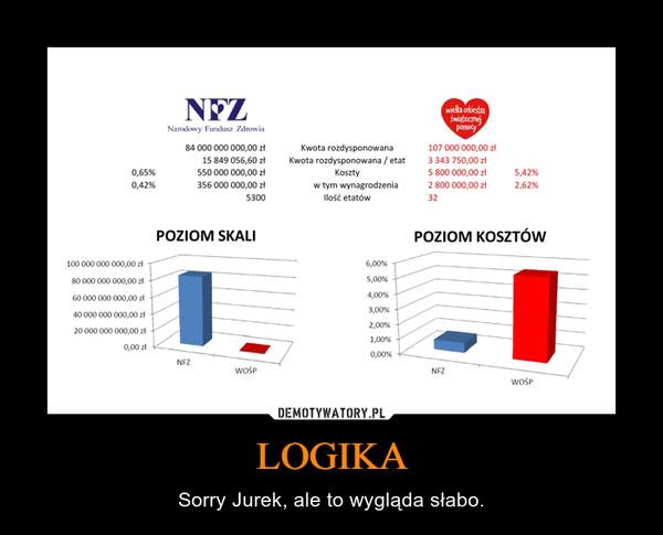 LOGIKA – Sorry Jurek, ale to wygląda słabo.