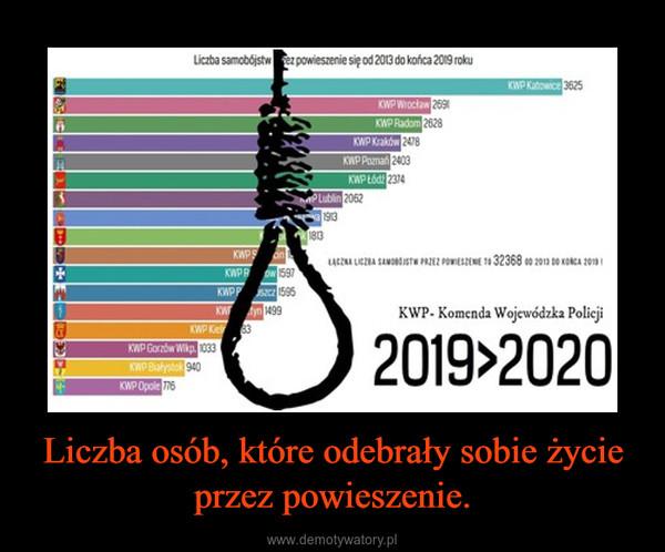 Liczba osób, które odebrały sobie życie przez powieszenie. –