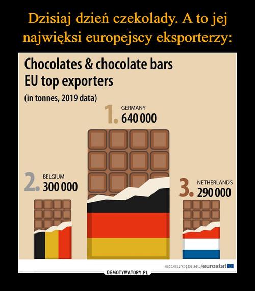 Dzisiaj dzień czekolady. A to jej najwięksi europejscy eksporterzy: