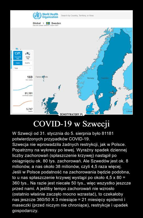 COVID-19 w Szwecji