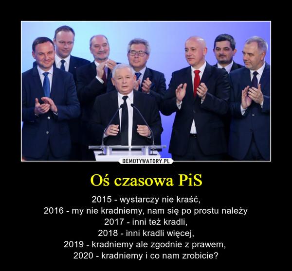 Oś czasowa PiS – 2015 - wystarczy nie kraść,2016 - my nie kradniemy, nam się po prostu należy2017 - inni też kradli,2018 - inni kradli więcej,2019 - kradniemy ale zgodnie z prawem, 2020 - kradniemy i co nam zrobicie?