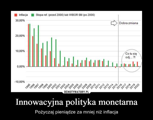 Innowacyjna polityka monetarna – Pożyczaj pieniądze za mniej niż inflacja