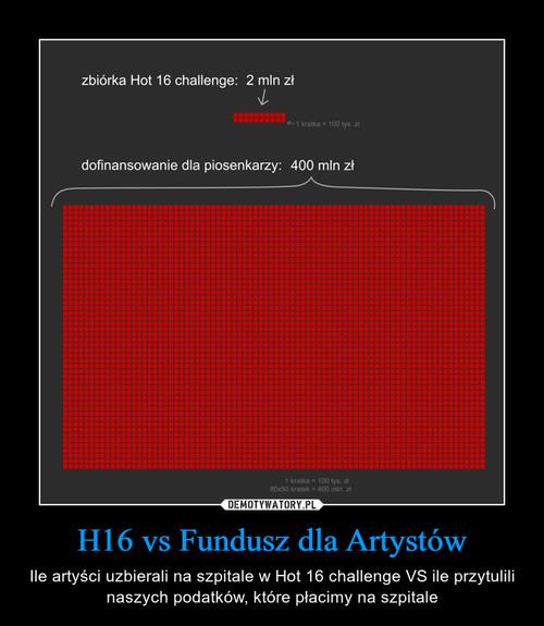 H16 vs Fundusz dla Artystów