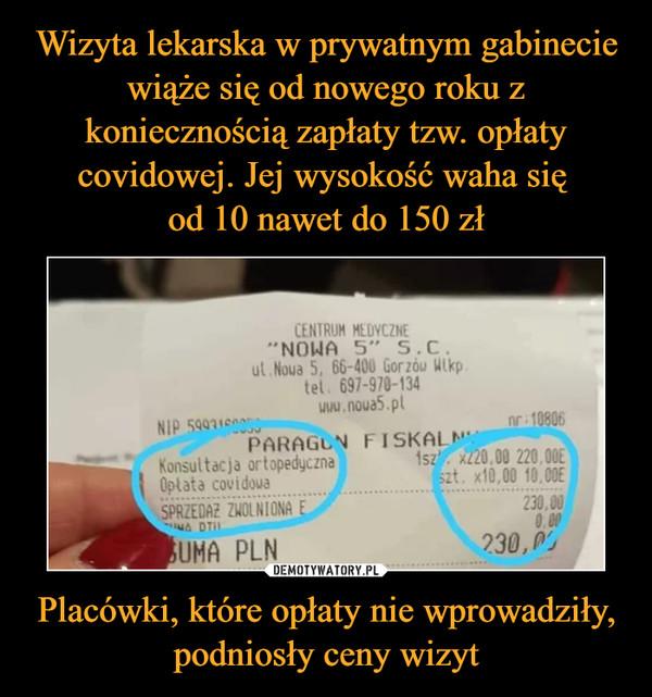 Placówki, które opłaty nie wprowadziły, podniosły ceny wizyt –