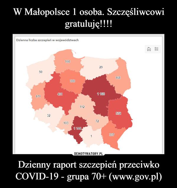 Dzienny raport szczepień przeciwko COVID-19 - grupa 70+ (www.gov.pl) –