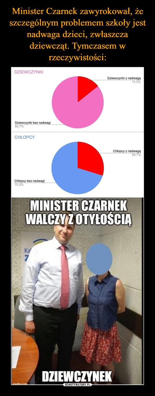 Minister Czarnek zawyrokował, że szczególnym problemem szkoły jest nadwaga dzieci, zwłaszcza dziewcząt. Tymczasem w rzeczywistości: