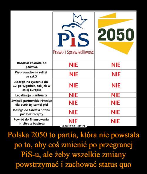 Polska 2050 to partia, która nie powstała po to, aby coś zmienić po przegranej PiS-u, ale żeby wszelkie zmiany powstrzymać i zachować status quo