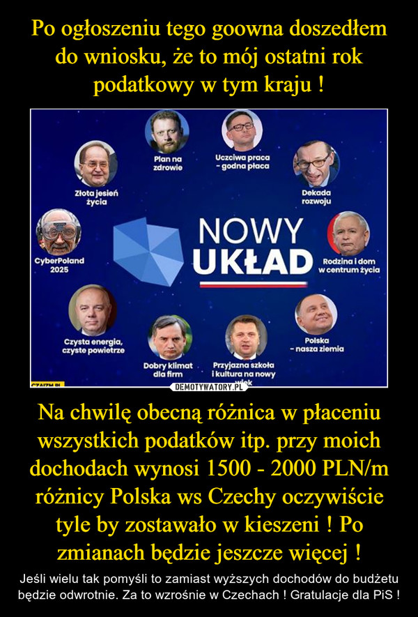 Na chwilę obecną różnica w płaceniu wszystkich podatków itp. przy moich dochodach wynosi 1500 - 2000 PLN/m różnicy Polska ws Czechy oczywiście tyle by zostawało w kieszeni ! Po zmianach będzie jeszcze więcej ! – Jeśli wielu tak pomyśli to zamiast wyższych dochodów do budżetu będzie odwrotnie. Za to wzrośnie w Czechach ! Gratulacje dla PiS !