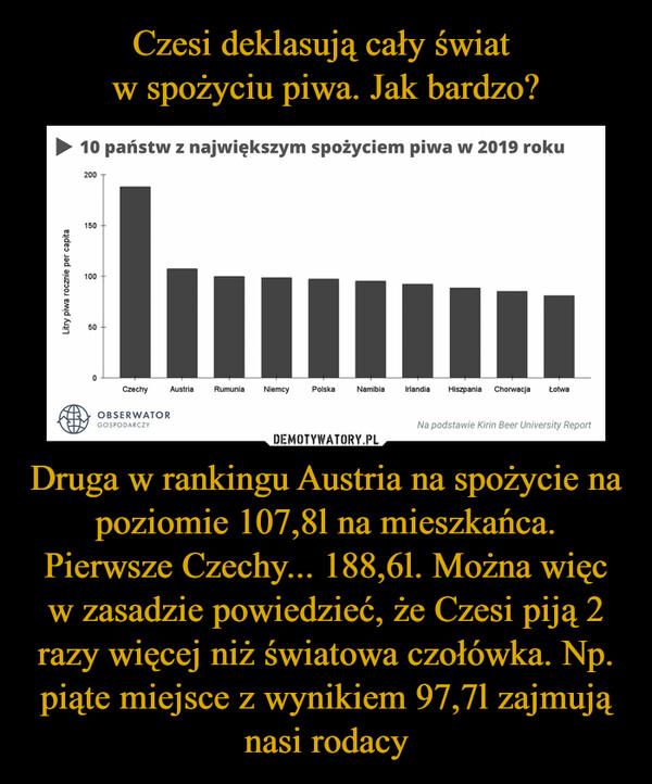 Druga w rankingu Austria na spożycie na poziomie 107,8l na mieszkańca. Pierwsze Czechy... 188,6l. Można więc w zasadzie powiedzieć, że Czesi piją 2 razy więcej niż światowa czołówka. Np. piąte miejsce z wynikiem 97,7l zajmują nasi rodacy –